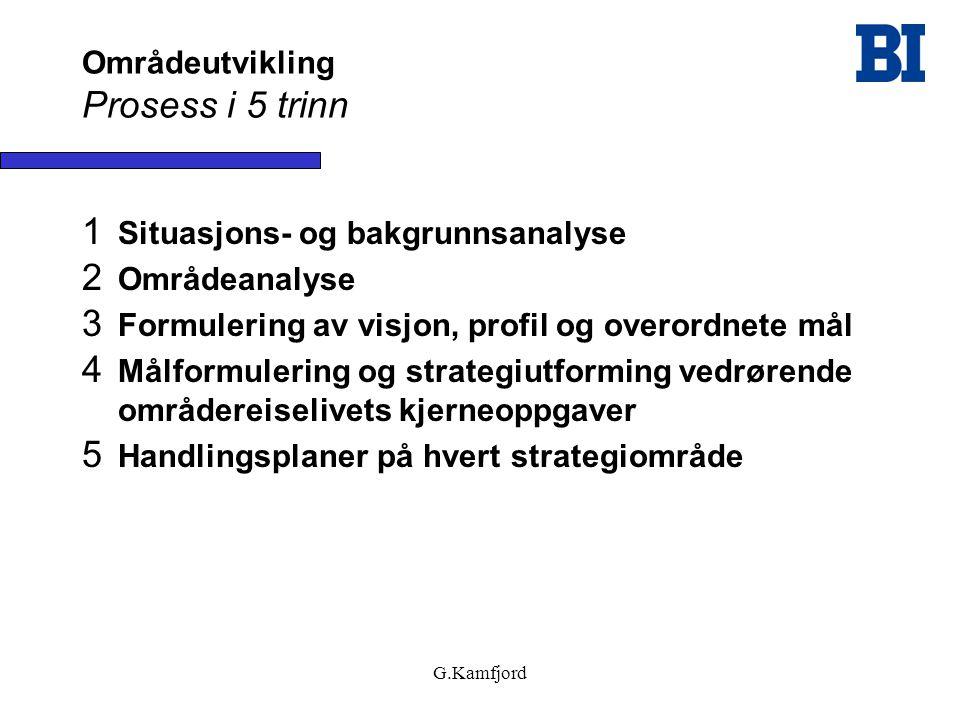Områdeutvikling Prosess i 5 trinn