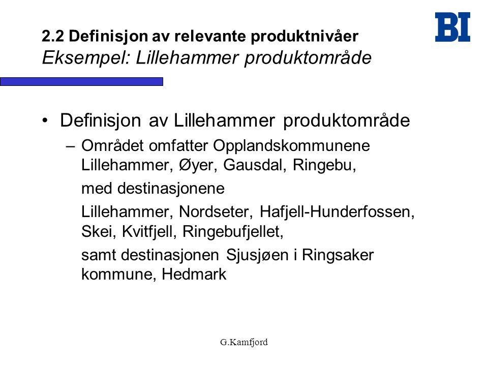 Definisjon av Lillehammer produktområde