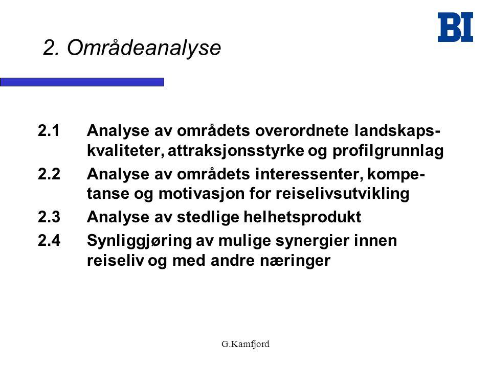 2. Områdeanalyse 2.1 Analyse av områdets overordnete landskaps- kvaliteter, attraksjonsstyrke og profilgrunnlag.