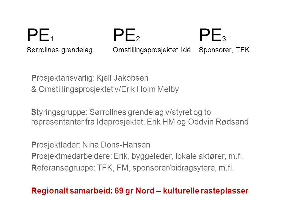 PE1. PE2. PE3 Sørrollnes grendelag. Omstillingsprosjektet Idé