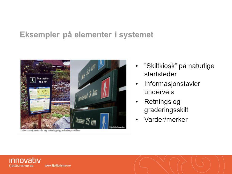 Eksempler på elementer i systemet