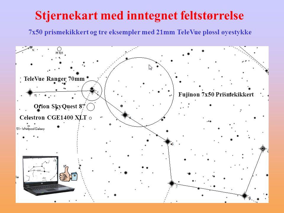 Stjernekart med inntegnet feltstørrelse
