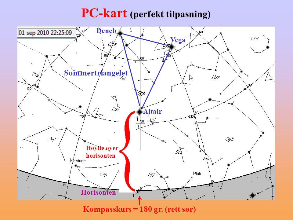 PC-kart (perfekt tilpasning)