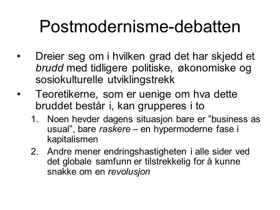 Postmodernisme-debatten