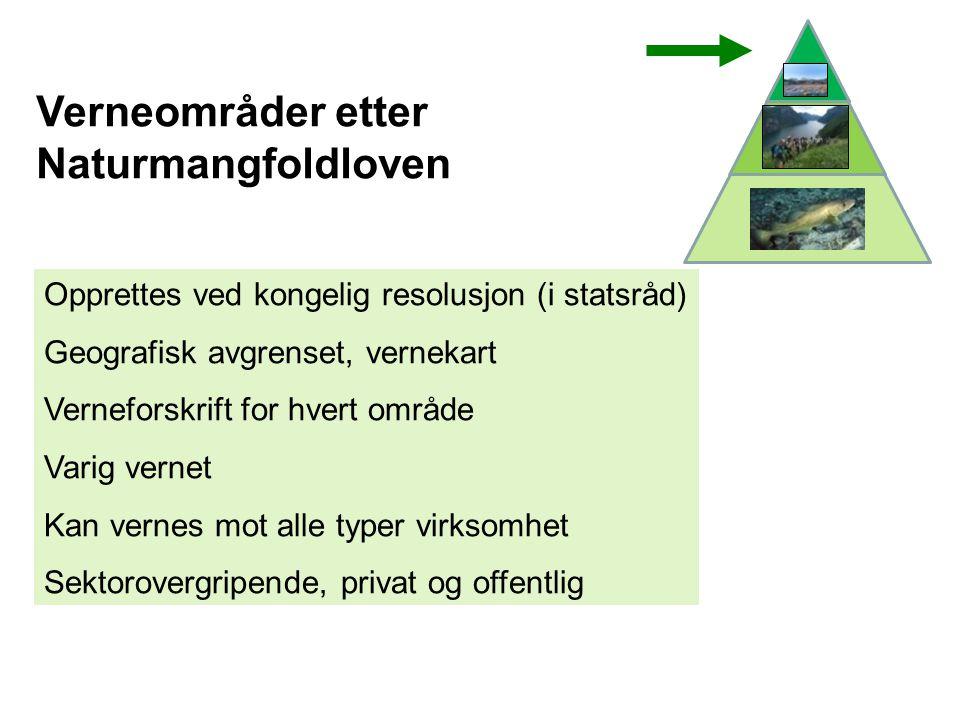 Verneområder etter Naturmangfoldloven