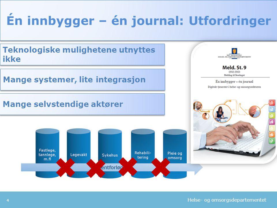 Én innbygger – én journal: Utfordringer
