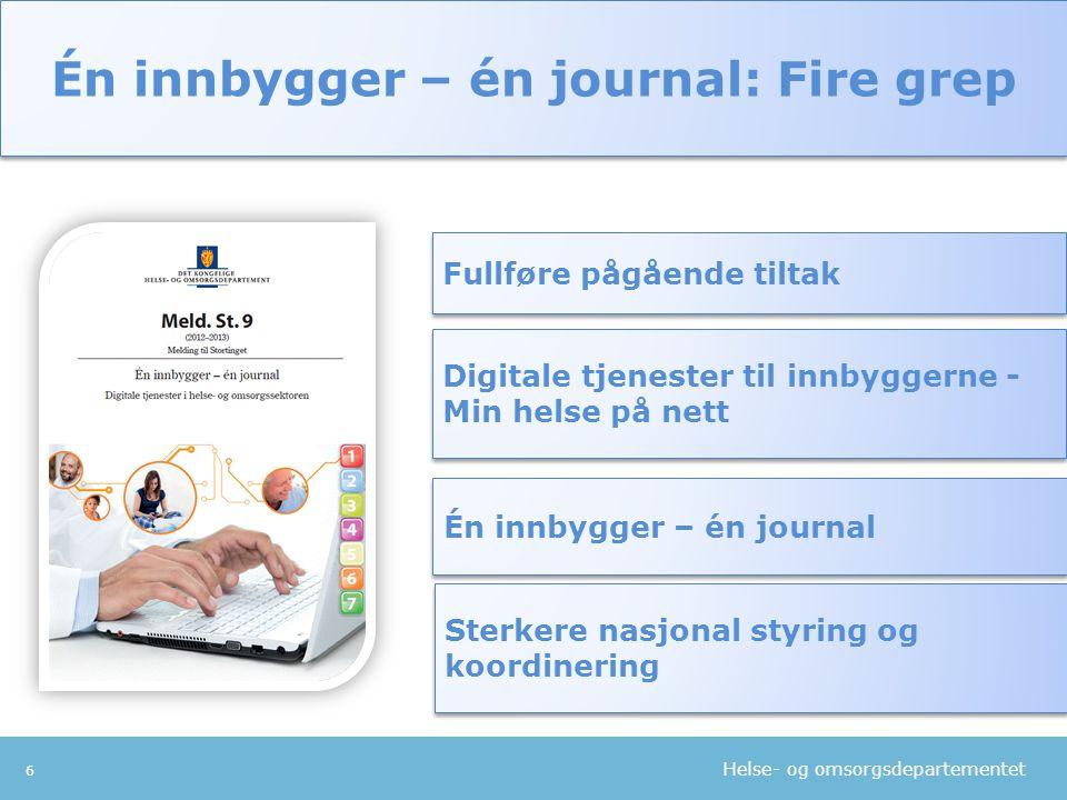 Én innbygger – én journal: Fire grep