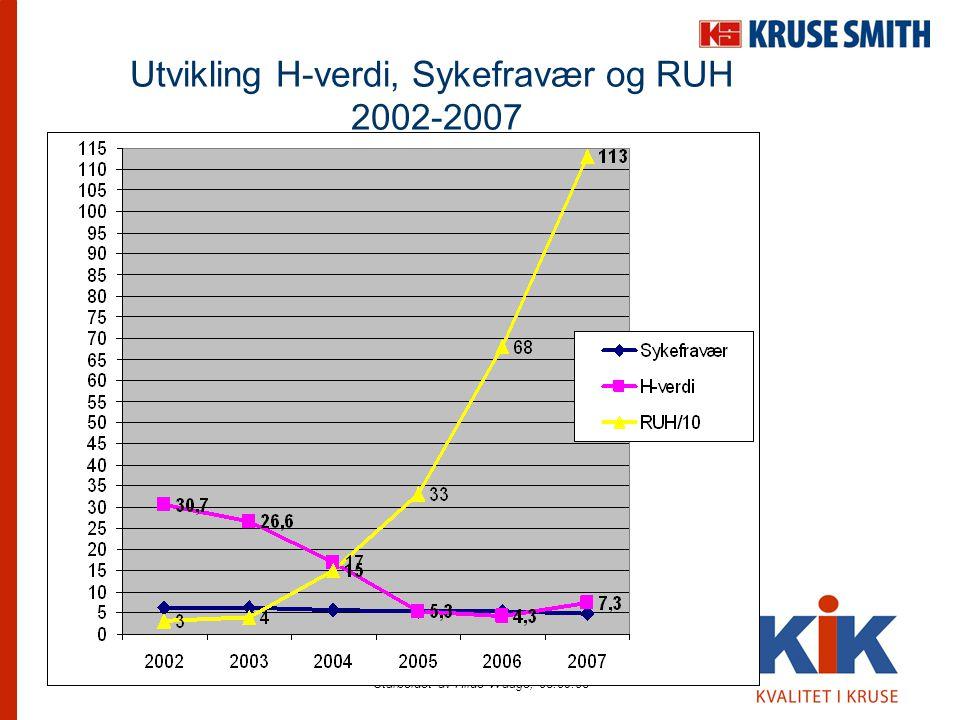 Utvikling H-verdi, Sykefravær og RUH 2002-2007