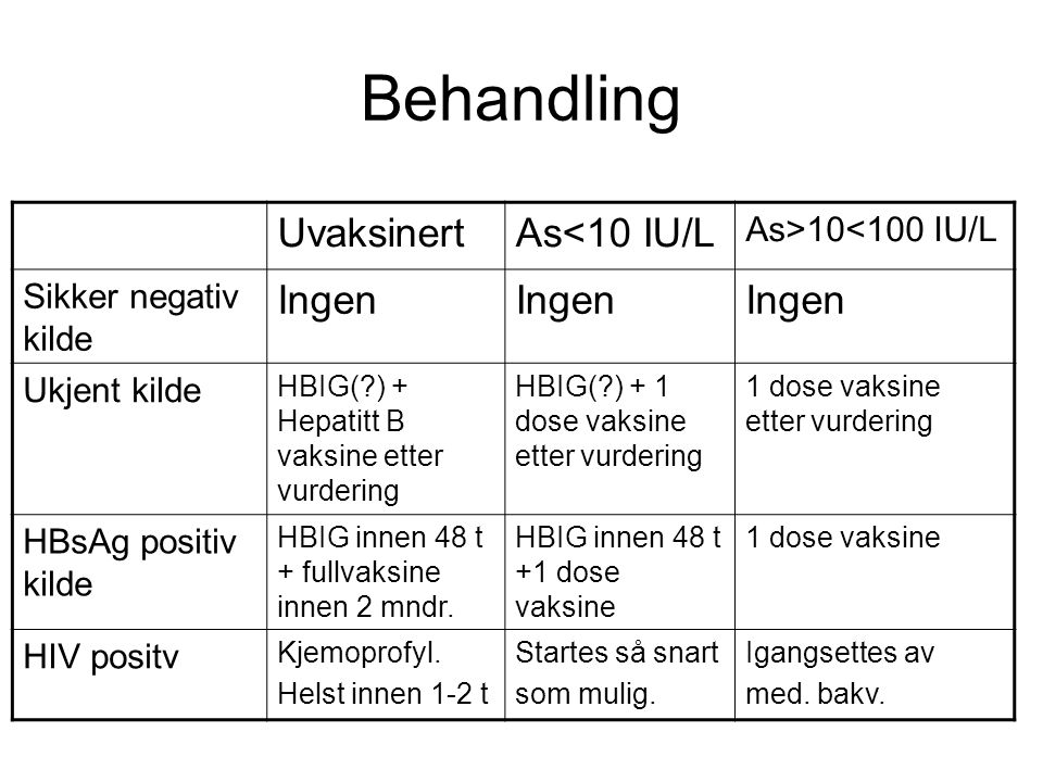 Behandling Uvaksinert As<10 IU/L Ingen As>10<100 IU/L