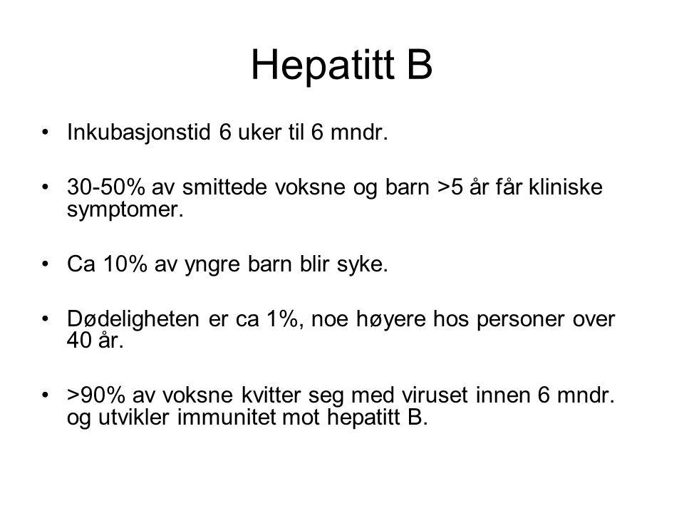 Hepatitt B Inkubasjonstid 6 uker til 6 mndr.