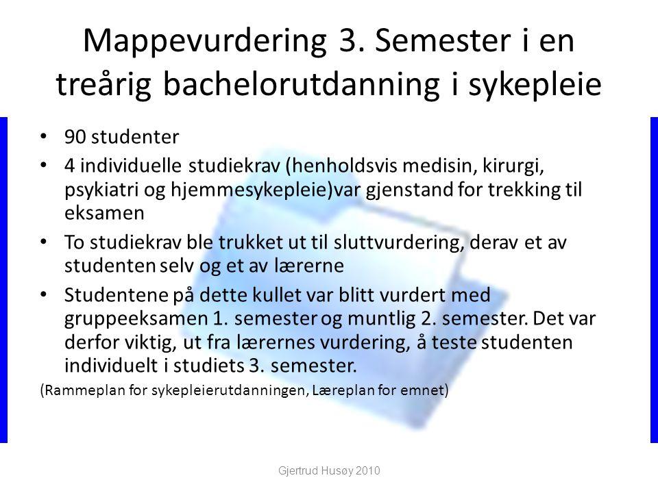 Mappevurdering 3. Semester i en treårig bachelorutdanning i sykepleie