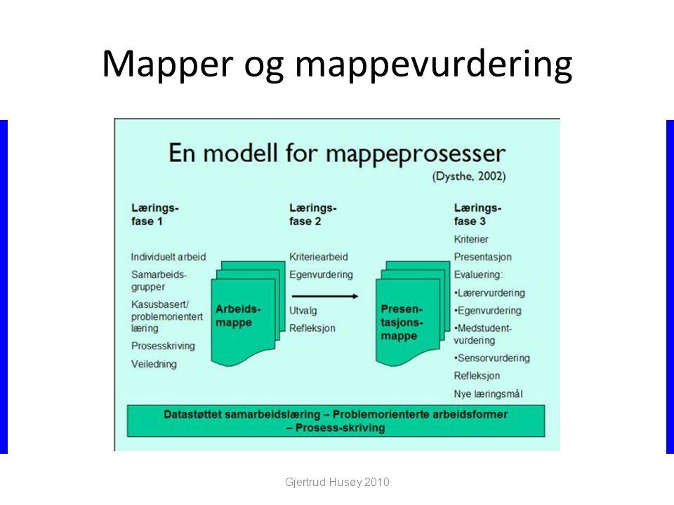 Mapper og mappevurdering