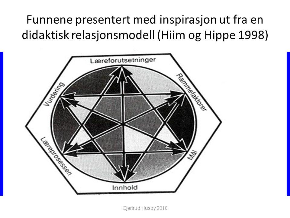 Funnene presentert med inspirasjon ut fra en didaktisk relasjonsmodell (Hiim og Hippe 1998)