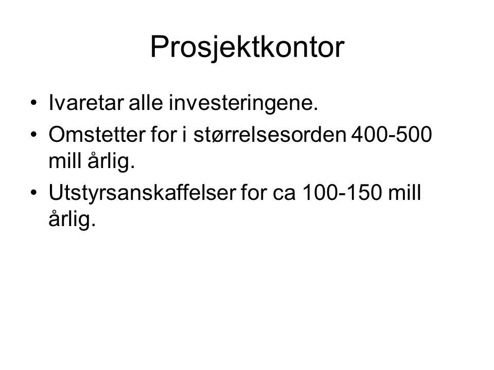 Prosjektkontor Ivaretar alle investeringene.