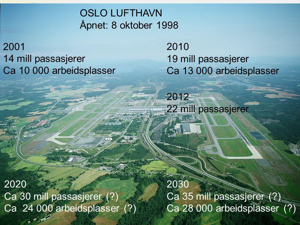 OSLO LUFTHAVN Åpnet: 8 oktober 1998. 2001. 14 mill passasjerer. Ca 10 000 arbeidsplasser. 2010.