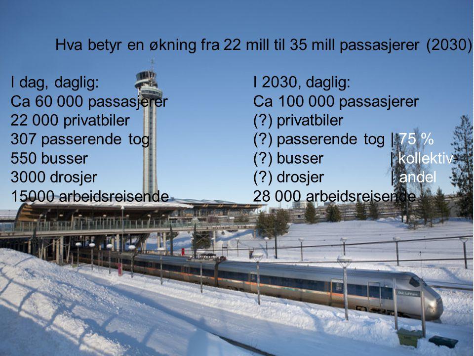 Hva betyr en økning fra 22 mill til 35 mill passasjerer (2030)