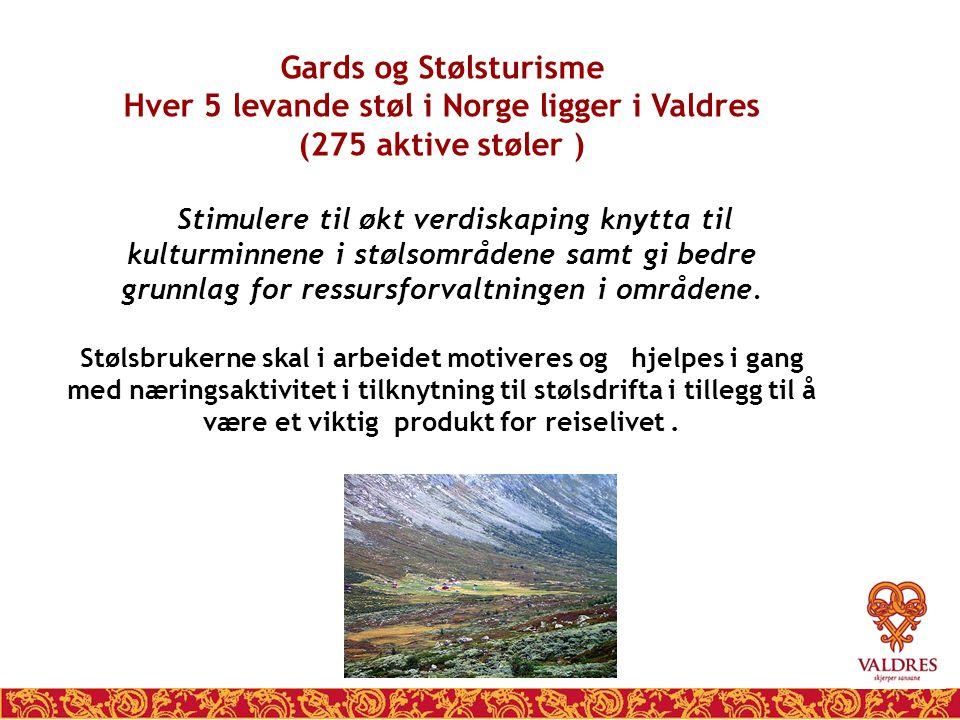 Hver 5 levande støl i Norge ligger i Valdres (275 aktive støler )