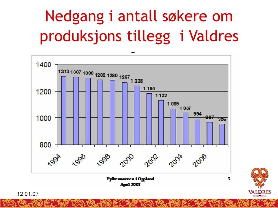 Nedgang i antall søkere om produksjons tillegg i Valdres