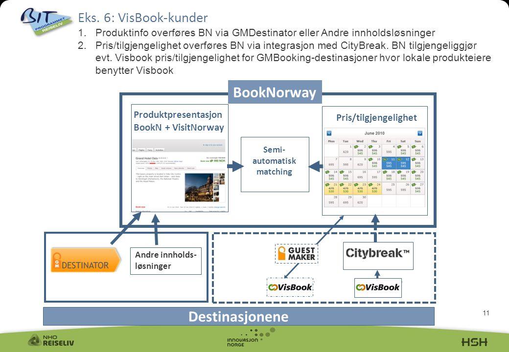 BookNorway Destinasjonene Eks. 6: VisBook-kunder