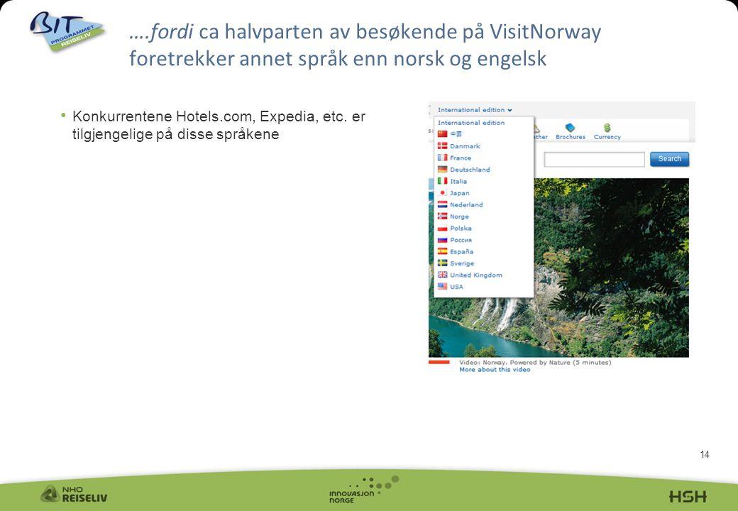 ….fordi ca halvparten av besøkende på VisitNorway foretrekker annet språk enn norsk og engelsk
