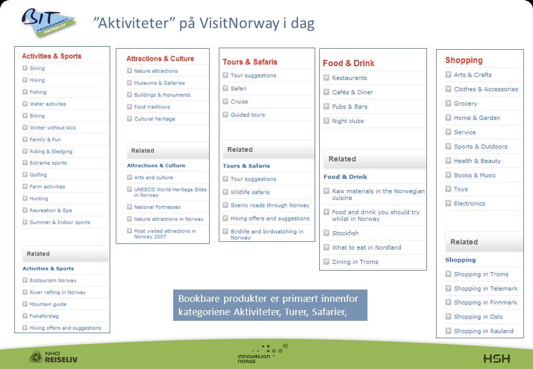 Aktiviteter på VisitNorway i dag