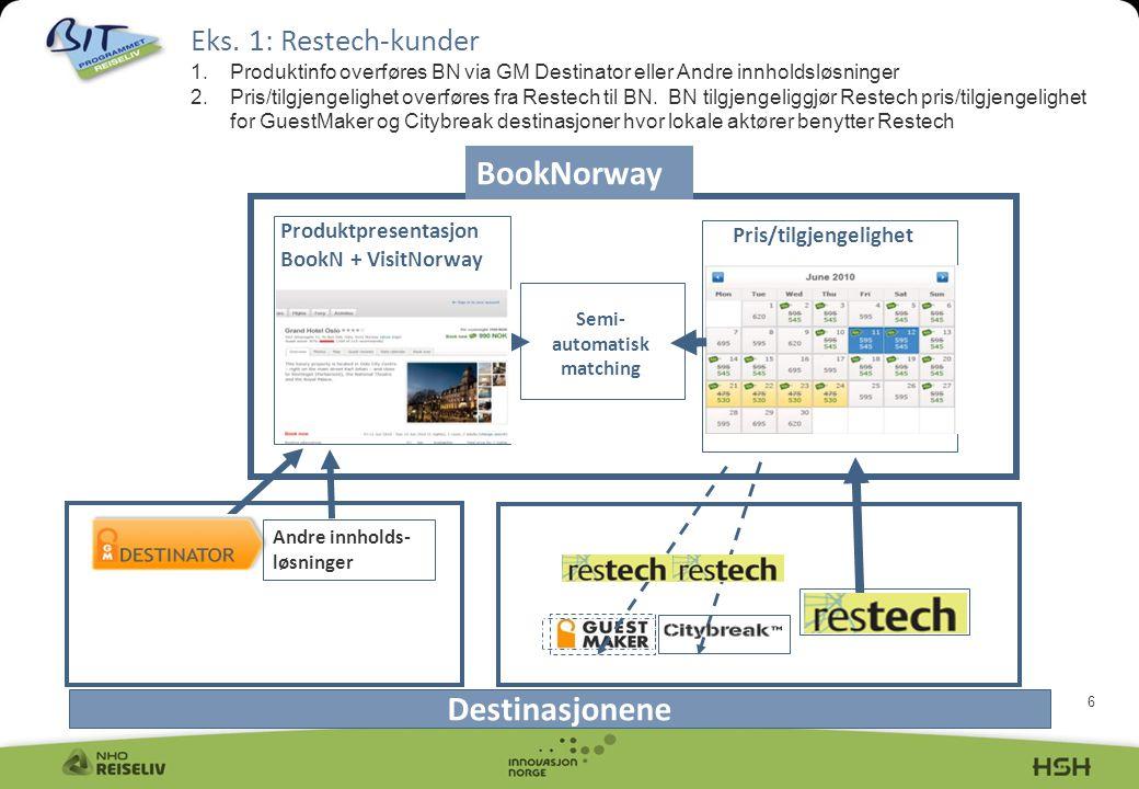 BookNorway Destinasjonene Eks. 1: Restech-kunder Produktpresentasjon