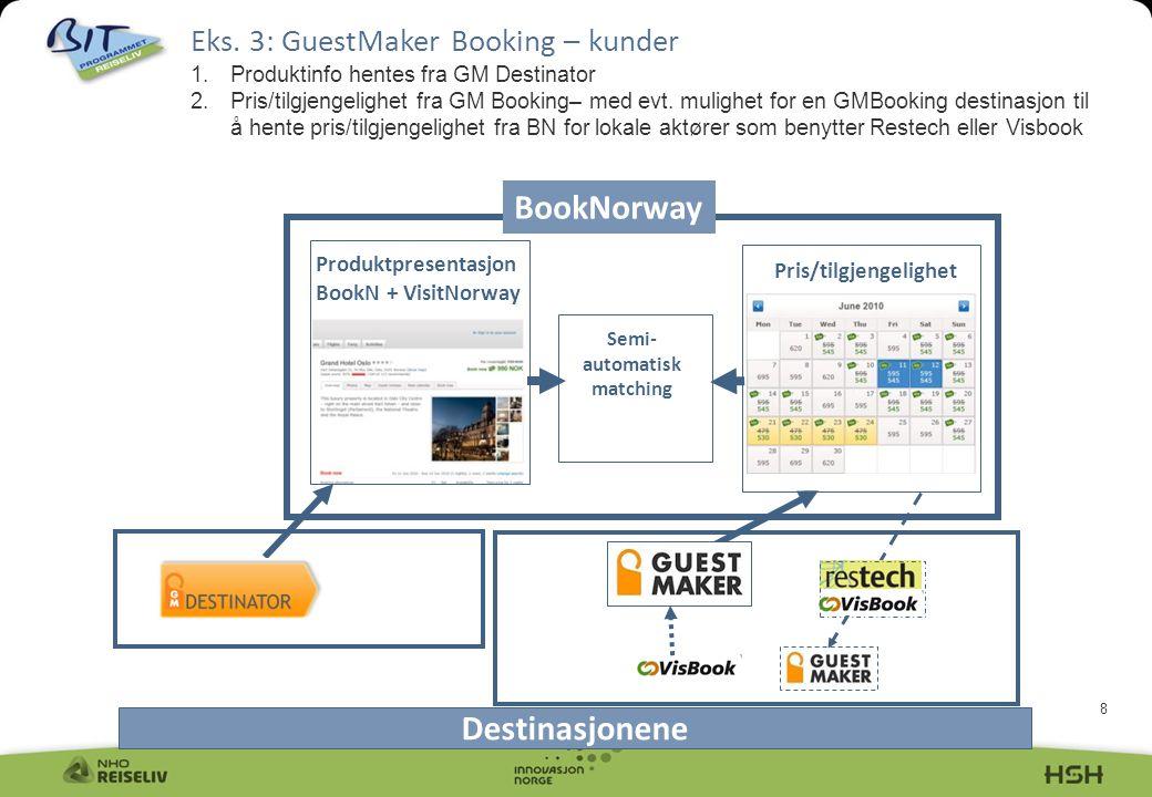 BookNorway Destinasjonene Eks. 3: GuestMaker Booking – kunder