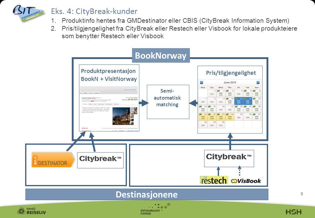 BookNorway Destinasjonene Eks. 4: CityBreak-kunder