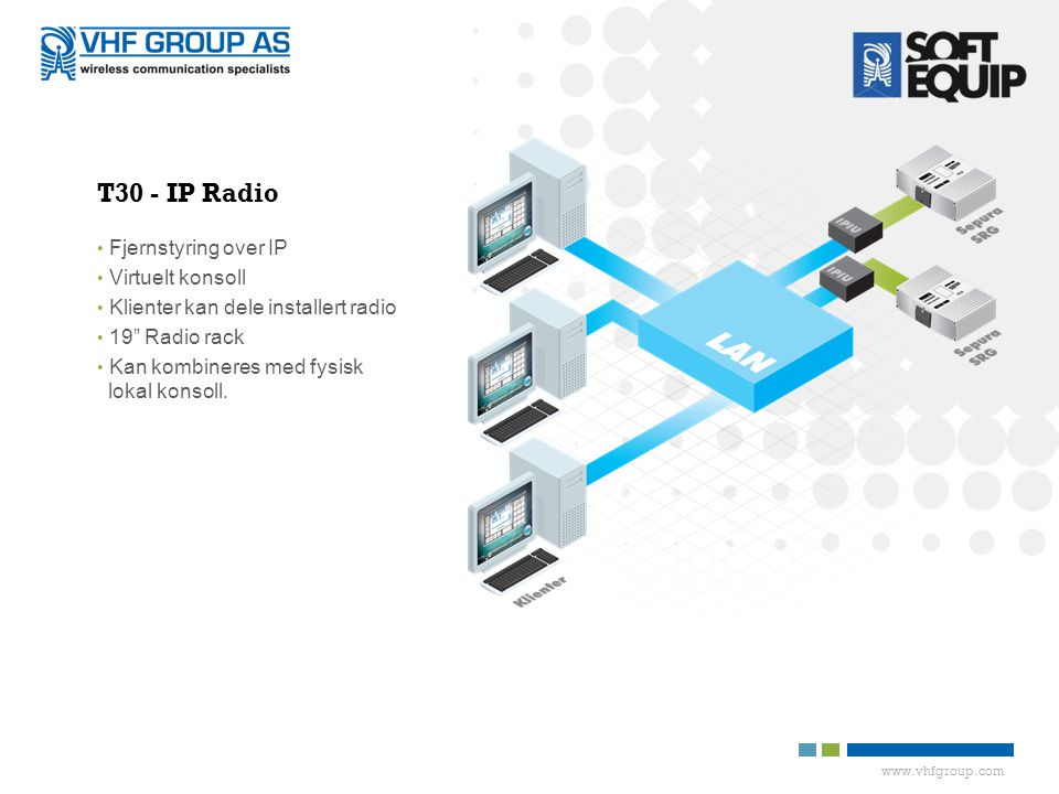 T30 - IP Radio Fjernstyring over IP Virtuelt konsoll
