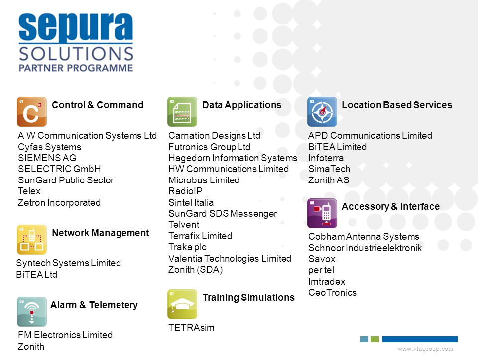 Control & Command Data Applications. Location Based Services. A W Communication Systems Ltd. Cyfas Systems.