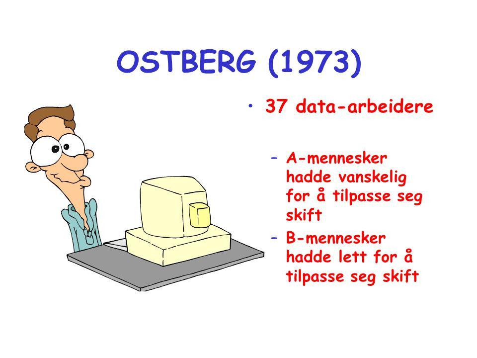 OSTBERG (1973) 37 data-arbeidere