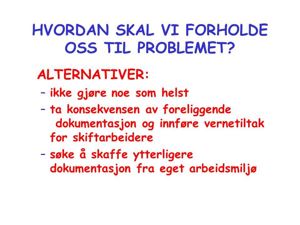 HVORDAN SKAL VI FORHOLDE OSS TIL PROBLEMET