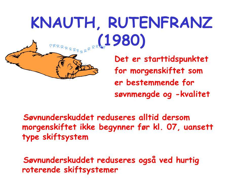 KNAUTH, RUTENFRANZ (1980) Det er starttidspunktet