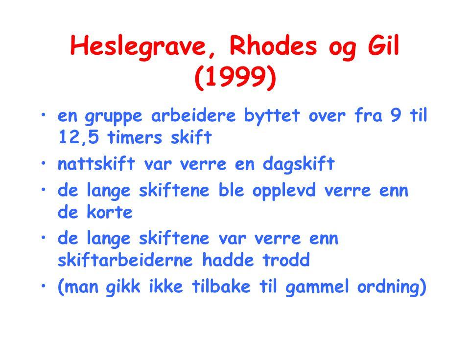 Heslegrave, Rhodes og Gil (1999)