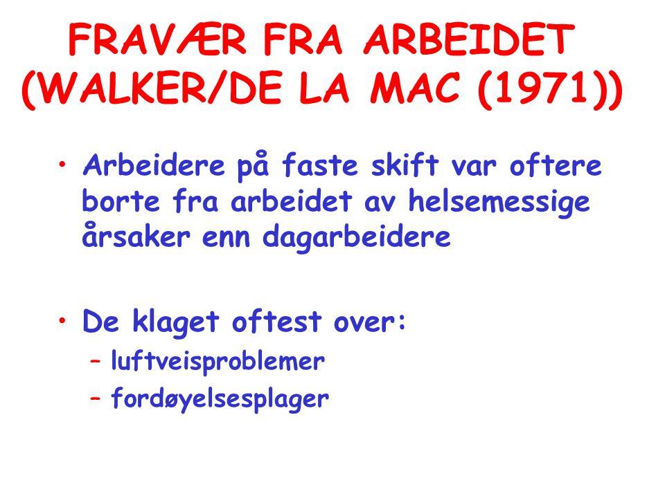 FRAVÆR FRA ARBEIDET (WALKER/DE LA MAC (1971))
