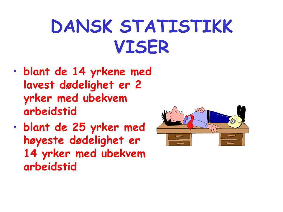 DANSK STATISTIKK VISER