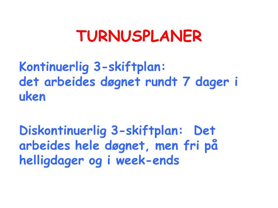 TURNUSPLANER Kontinuerlig 3-skiftplan: