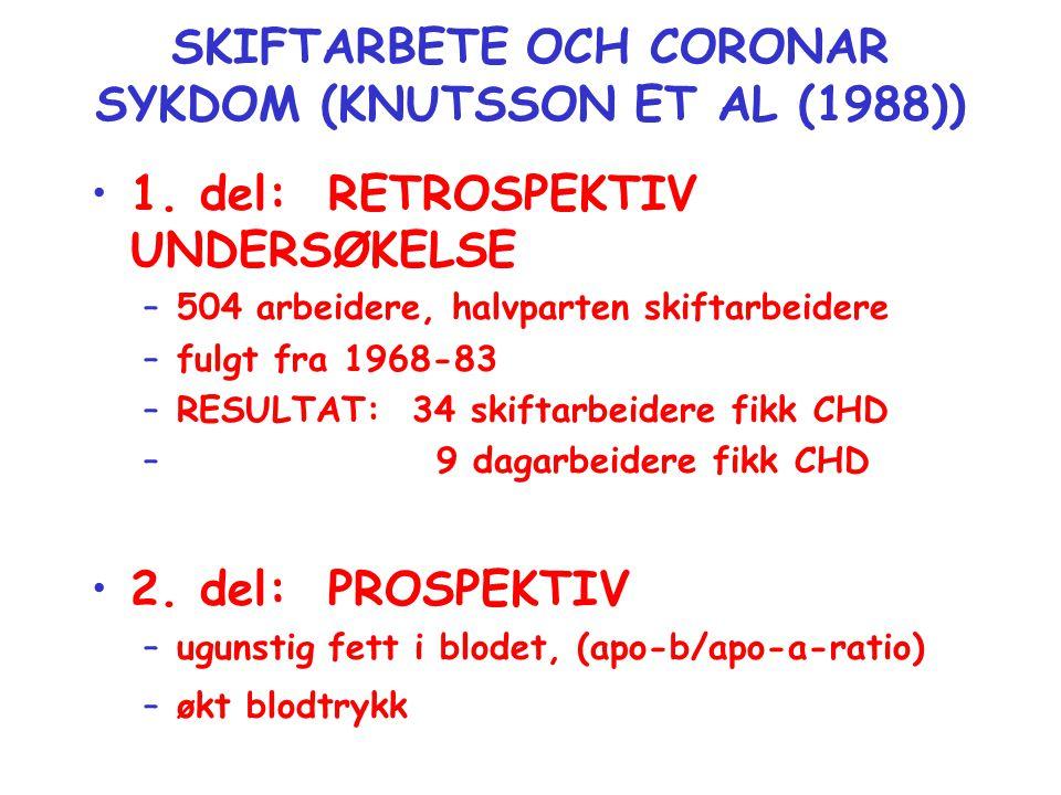SKIFTARBETE OCH CORONAR SYKDOM (KNUTSSON ET AL (1988))