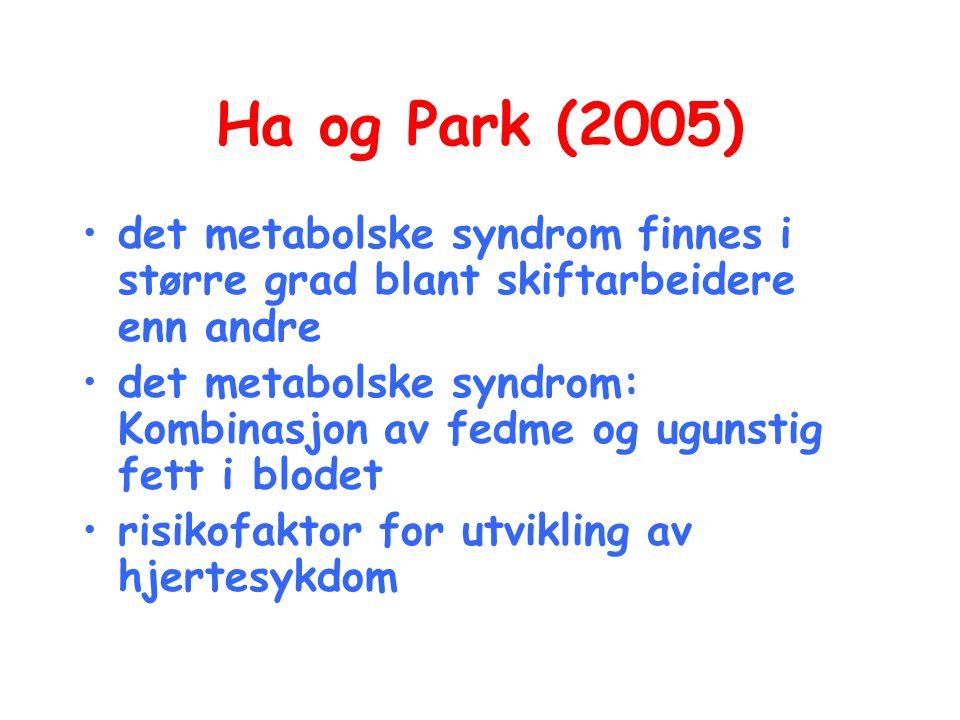 Ha og Park (2005) det metabolske syndrom finnes i større grad blant skiftarbeidere enn andre.