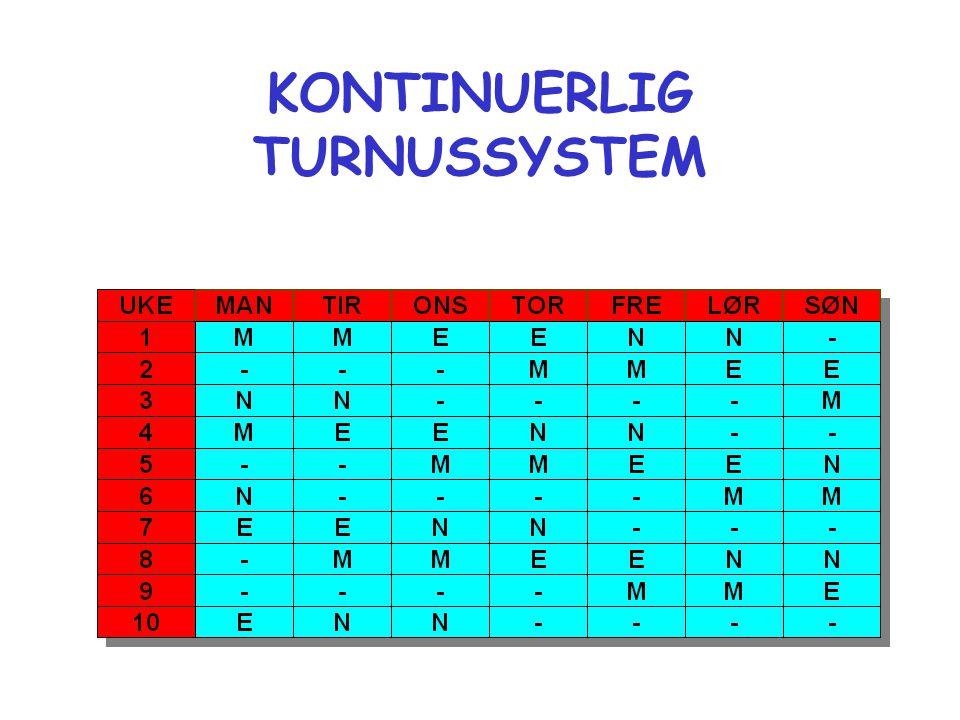 KONTINUERLIG TURNUSSYSTEM