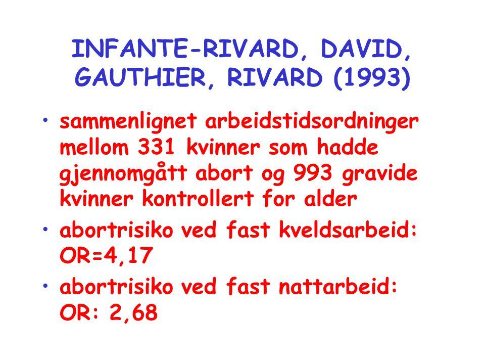 INFANTE-RIVARD, DAVID, GAUTHIER, RIVARD (1993)