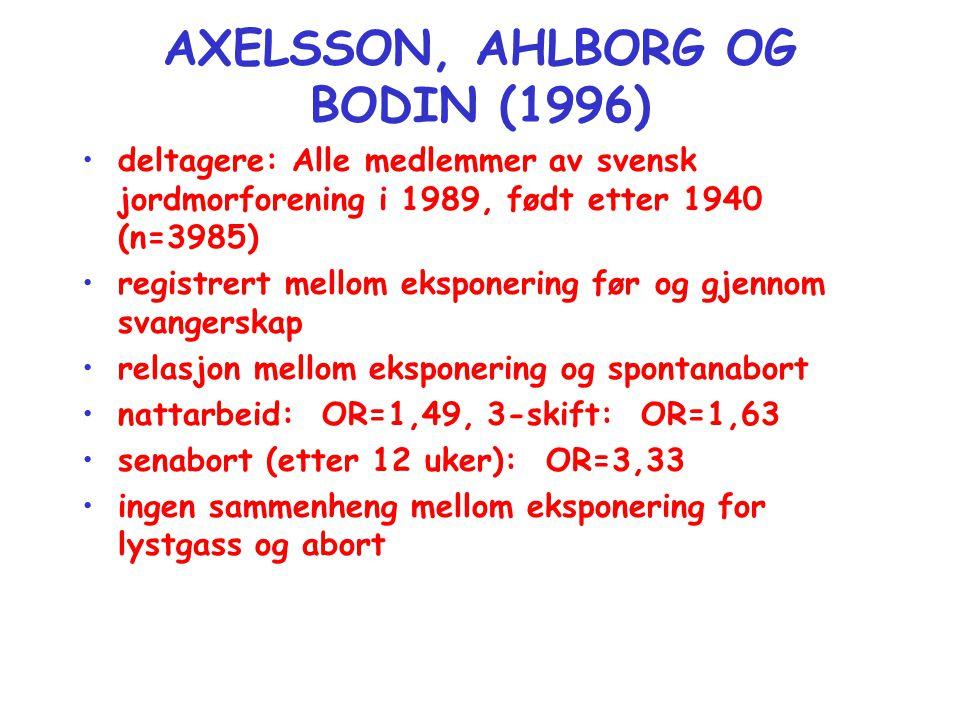AXELSSON, AHLBORG OG BODIN (1996)