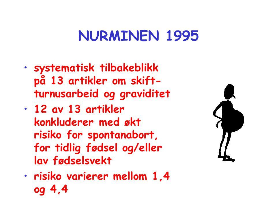 NURMINEN 1995 systematisk tilbakeblikk på 13 artikler om skift- turnusarbeid og graviditet.