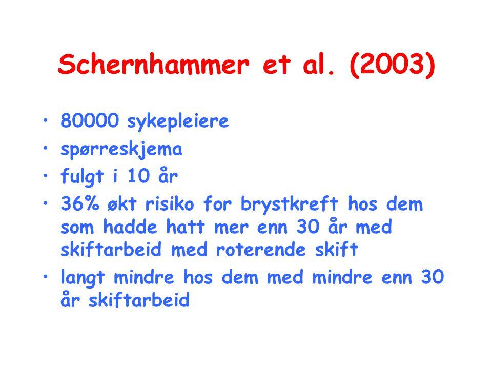 Schernhammer et al. (2003) 80000 sykepleiere spørreskjema