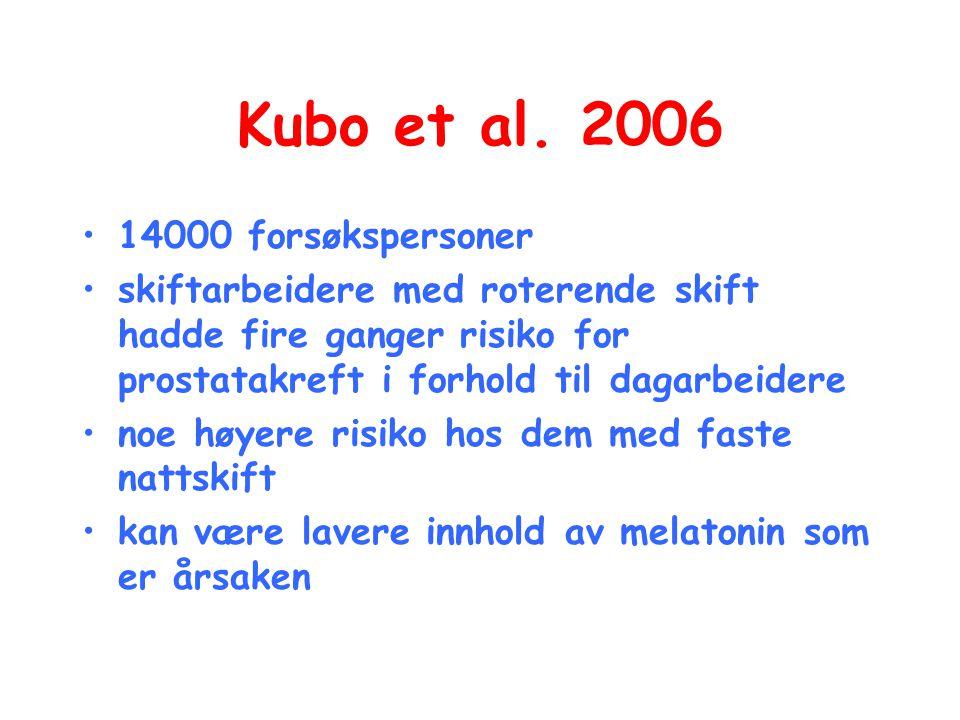 Kubo et al. 2006 14000 forsøkspersoner