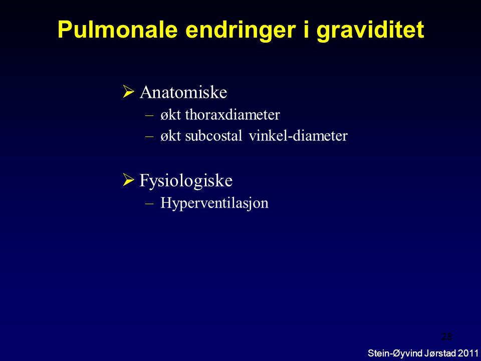 Pulmonale endringer i graviditet
