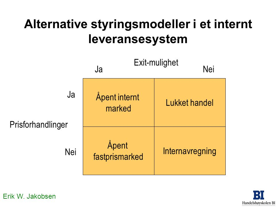 Alternative styringsmodeller i et internt leveransesystem