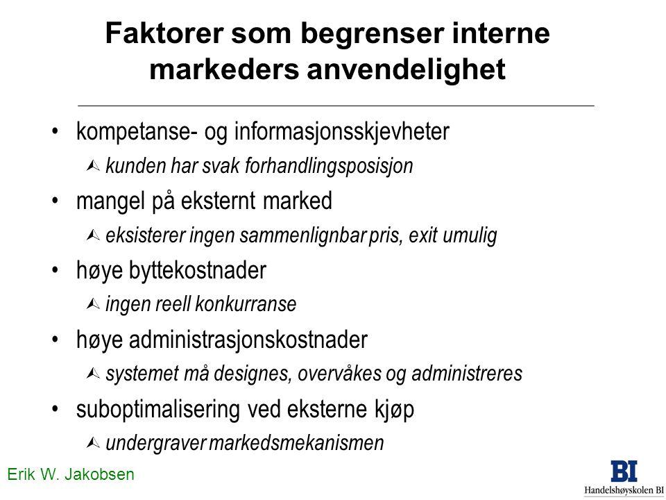 Faktorer som begrenser interne markeders anvendelighet