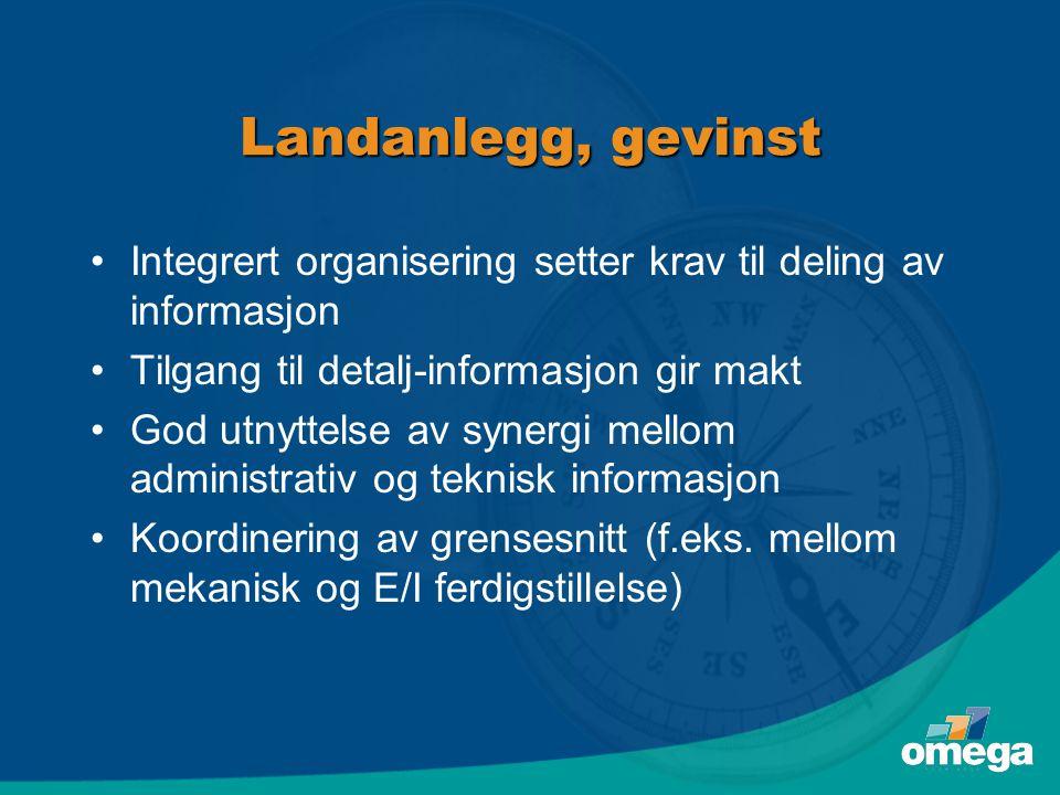 Landanlegg, gevinst Integrert organisering setter krav til deling av informasjon. Tilgang til detalj-informasjon gir makt.