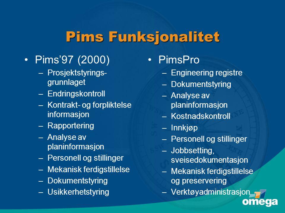 Pims Funksjonalitet Pims'97 (2000) PimsPro Prosjektstyrings-grunnlaget